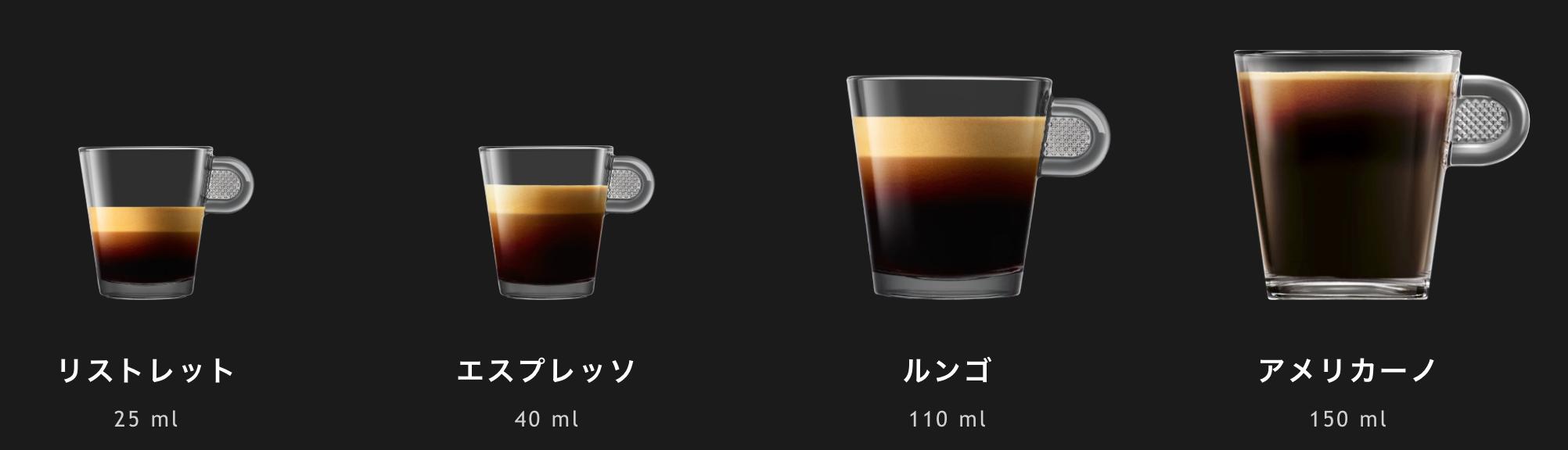 4つのカップサイズ