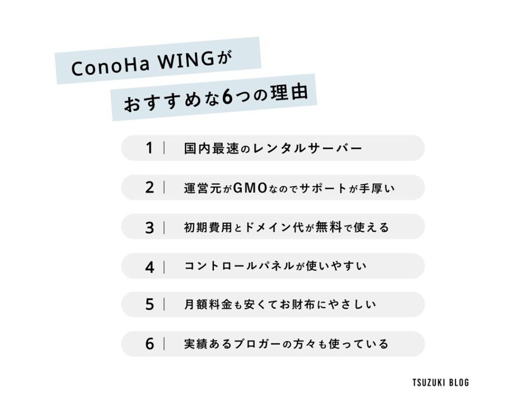 ConoHa WINGがおすすめな6つの理由